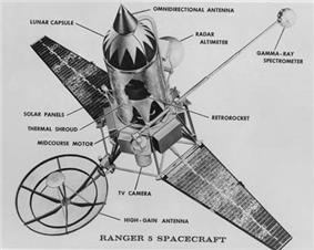 Ranger block II spacecraft diagramt