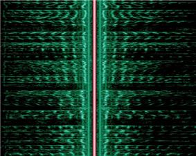 Sonogram of an AM signal, showing the carrier and both sidebands vertically