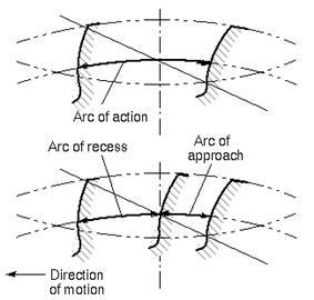Action arc.jpg