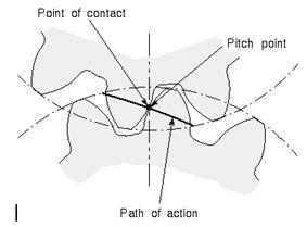Action path.jpg
