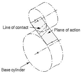Action plane.jpg
