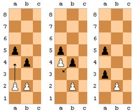 Three images showing en passant. First, a white pawn moves from the a2 square to a4; second, the black pawn moves from b4 to a3; third, the white pan on a4 is removed