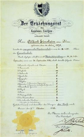 Einstein's matriculation certificate at the age of 17. The heading reads