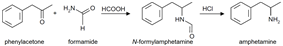 Diagram of amphetamine synthesis by Leuckart reaction