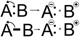 Heterolytic bond cleavage.