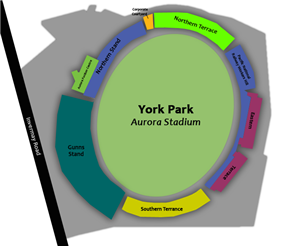 York Park is located next to a road, with its biggest stand near the road. There are seven different stands surrounding the perimeter of the grassed oval, with varying shapes and sizes.