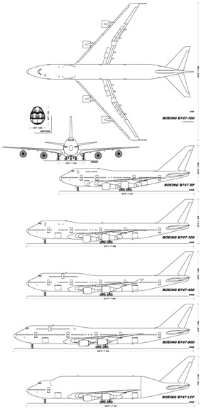 A comparison of the different 747 variants