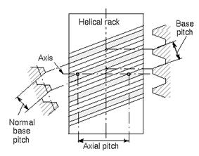 Base pitch.jpg