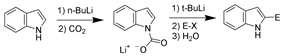 2-position lithiation of indole