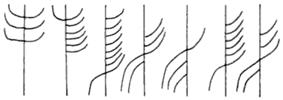 Branch runes for ek witki