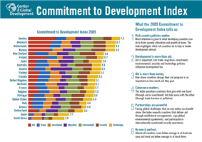 2009 Commitment to Development Index