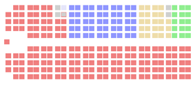Most conspicuous is a sea of red, representing the Liberal Party. The Tories have fewer seats and the CCF and Social Credit have even fewer.