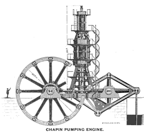 Chapin Mine Steam Pump Engine