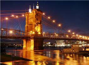 Covington and Cincinnati Suspension Bridge