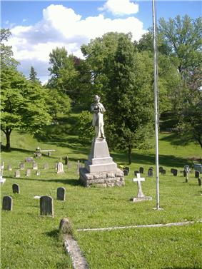 Confederate Monument in Frankfort