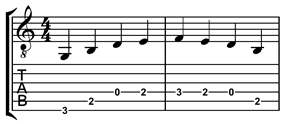 simple lead guitar boogie pattern on a G major chord