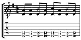 simple rhythm guitar boogie pattern on a D major chord