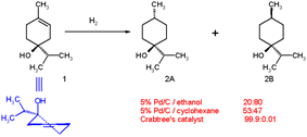Crabtree catalyst in hydrogenation