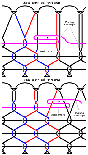 Schematic of third and fourth row of twists on a djembe