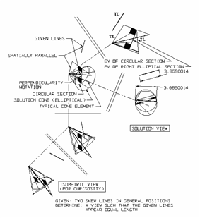 Figure 2 Descriptive geometry - skew lines appear equal length