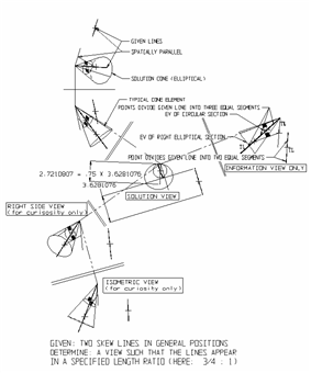 Figure 3 Descriptive geometry - skew lines appear in specified length ratio