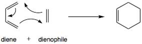 Diels-Alder reaction