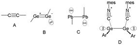Lone pair trends in group 14 triple bonds
