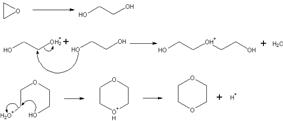 Mechanism of dimerization
