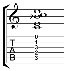 Dominant seventh chord on C guitar open position