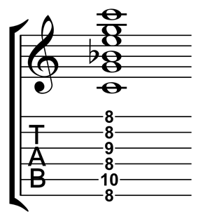 Dominant seventh chord on C guitar barre chord