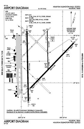 FAA diagram of Ellington Field