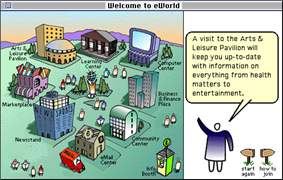 The main screen of the eWorld service.