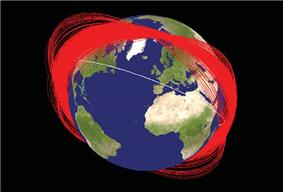 Simulation of Earth from space, with orbit planes in red
