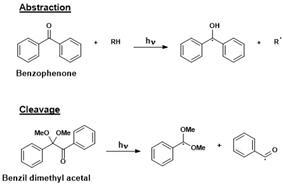 Free-rad types of photoinitiators1