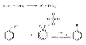 Mechanism for the Friedel Crafts alkylation