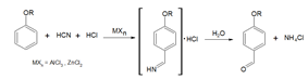 Gattermann aldehyde synthesis