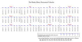 Hanke-Henry Permanent Calendar Proposal