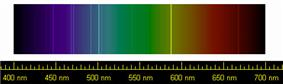 A line spectrum chart of the visible spectrum showing sharp lines on top.