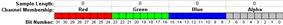RGBA pixel layout