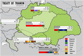 Map showing effect of Treaty of Trianon on ethnic groups