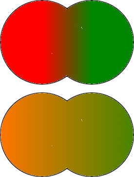 Colored circles, illustrating gene-pool changes