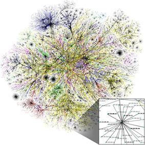 Visualization of Internet routing paths