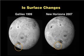 In the New Horizons image (from 2007), a small area of dark material is present in a bright region near the bottom; this area was not present in the Galileo image (from 1999).