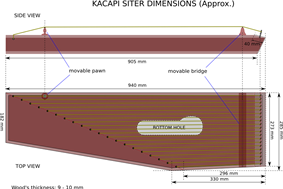 Typical dimension of a kacapi siter