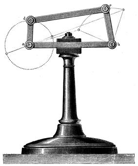 Illustration of a Four-bar linkage from Kinematics of Machinery, 1876