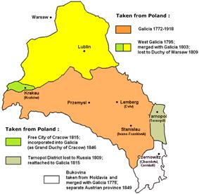 Location of New Galicia