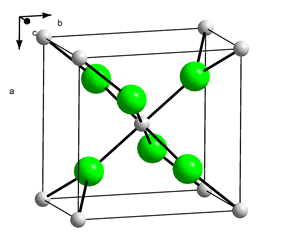 Structure of calcium chloride, (chlorine is green, calcium is gray)