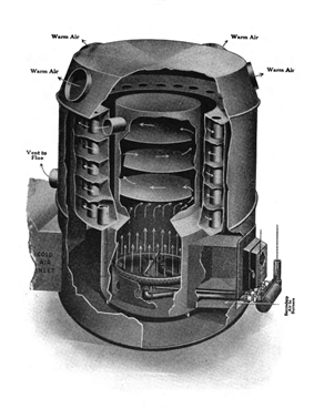 A cutaway diagram of a Lamneck central heating gas furnace.