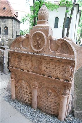 Grave of Maharal