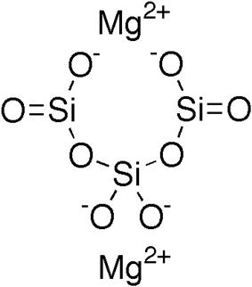 Structural formula of magnesium trisilicate